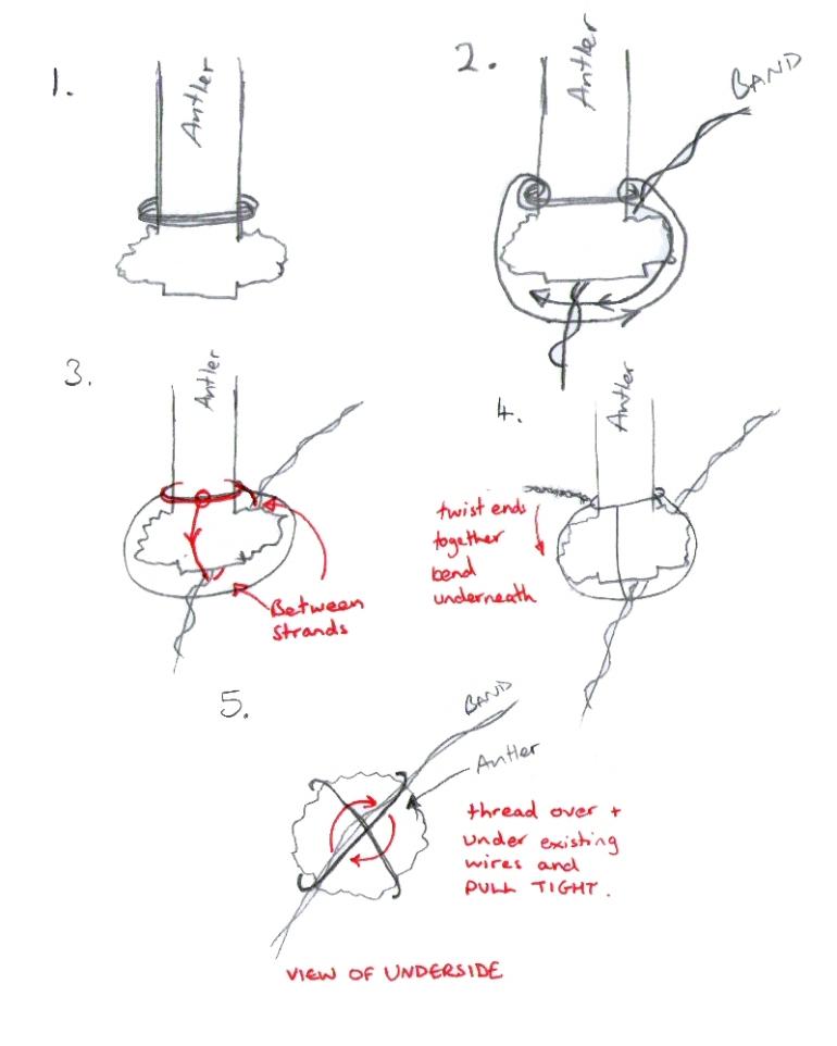 Attach Antlers Diagram
